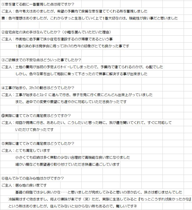 上田市中央北 M様ご夫婦の声